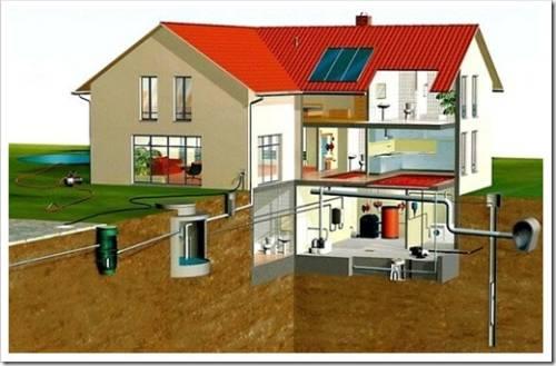 Выбор материалов и инструмента для монтажа водопровода в частном доме