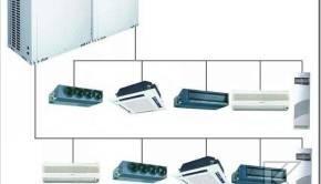 Технические особенности VRF-систем кондиционирования