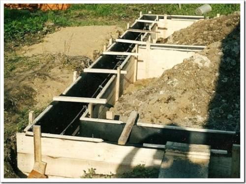 Выполнение гидроизоляции на этапе организации фундамента